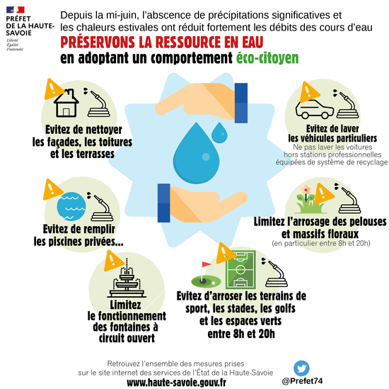 afiche restriction eau - vigilance