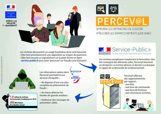infographie-plate-forme-perceval
